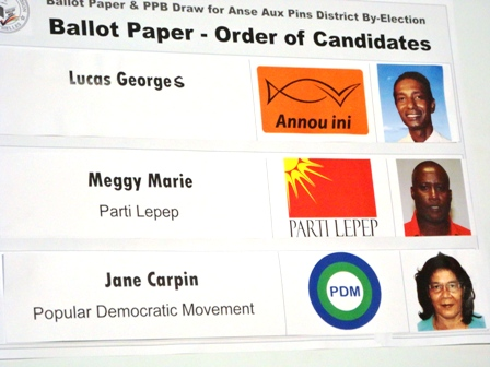 The order in which the candidates will appear on the ballot paper